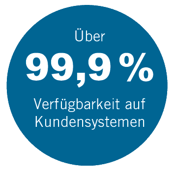 apptech_communicator_info_6_Verfuegbarkeit