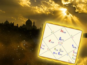 Applied Vedic Astrology - Natal