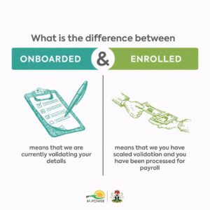 N-Power Difference Between Onboarded and Enrolled
