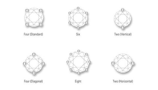 Les différents types de sertissage -www.apprendre-la-bijouterie.com