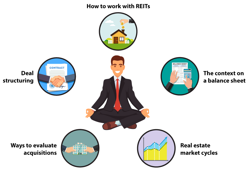 How To Work with REITs