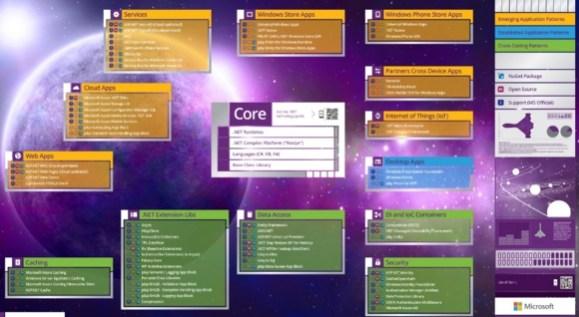 Microsoft_.NET_Framework_for_Windows10_Free_Download