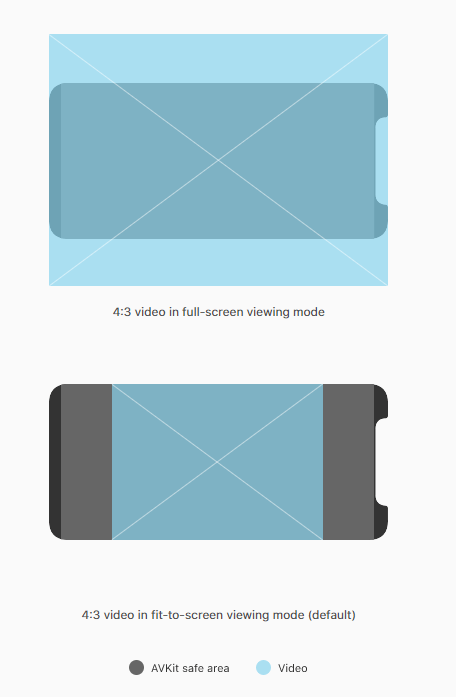 Designing for iPhone X: Full screen - fit to screen