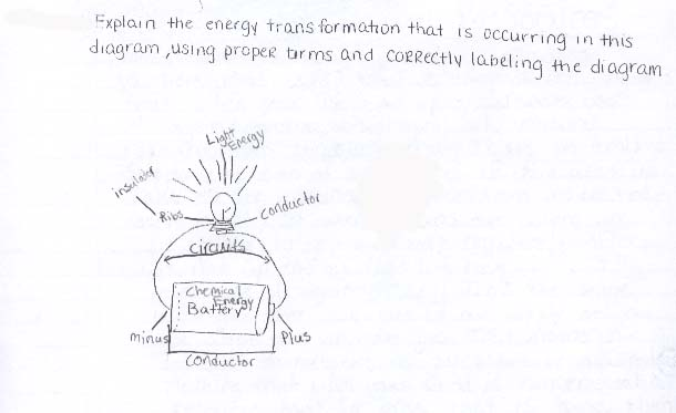 energy transformation diagram examples yamaha moto 4 80 wiring from student notebooks for study a notebook