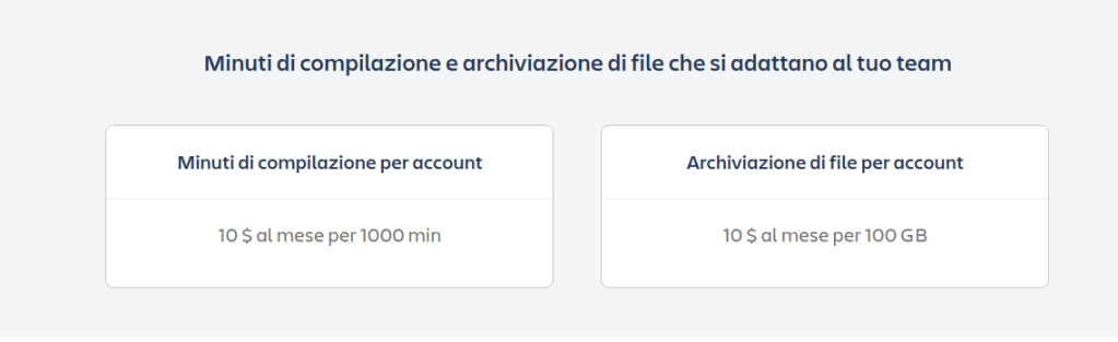 Bitckuet prezzo minuti per account