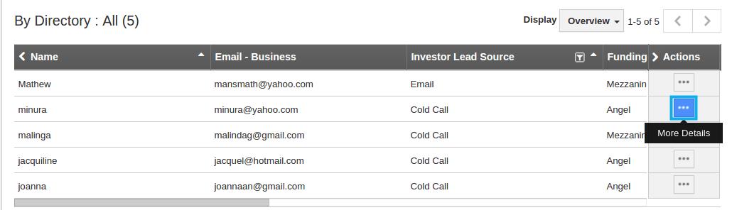 Edit an Investor Lead