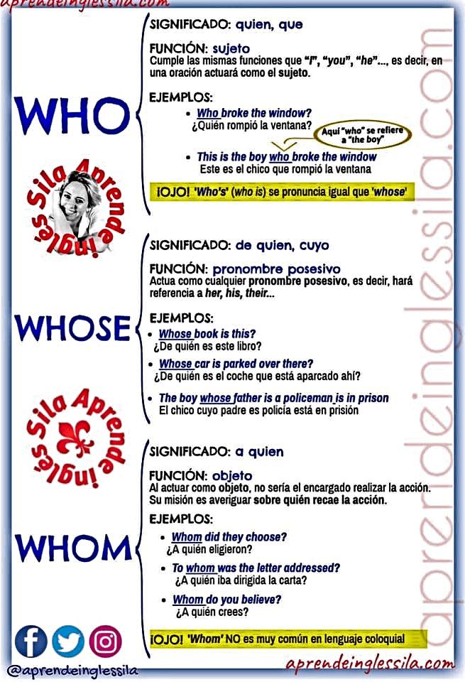 who whose