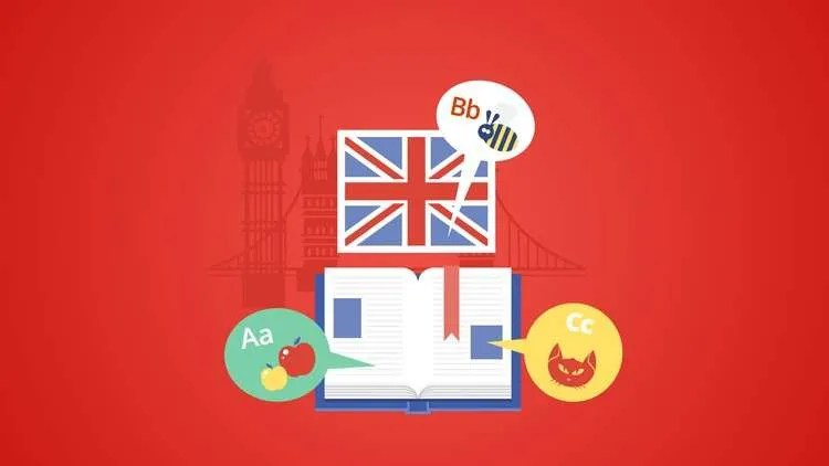 Condicionales En Inglés Cómo Formar Y Usar Las Frases Condicionales