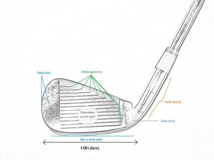 Club head golf