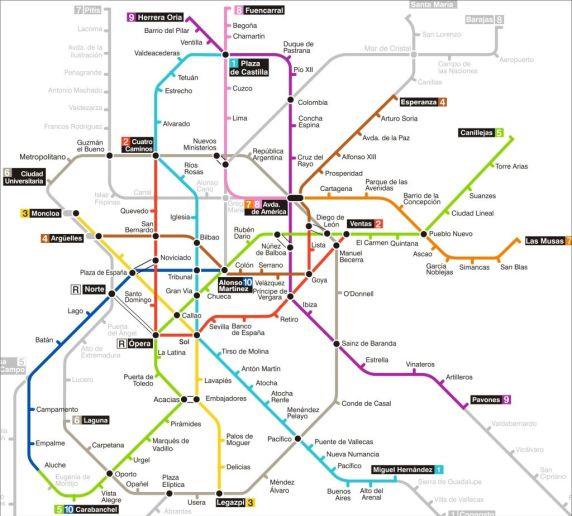 mejores-barrios-donde-vivir-en-madrid