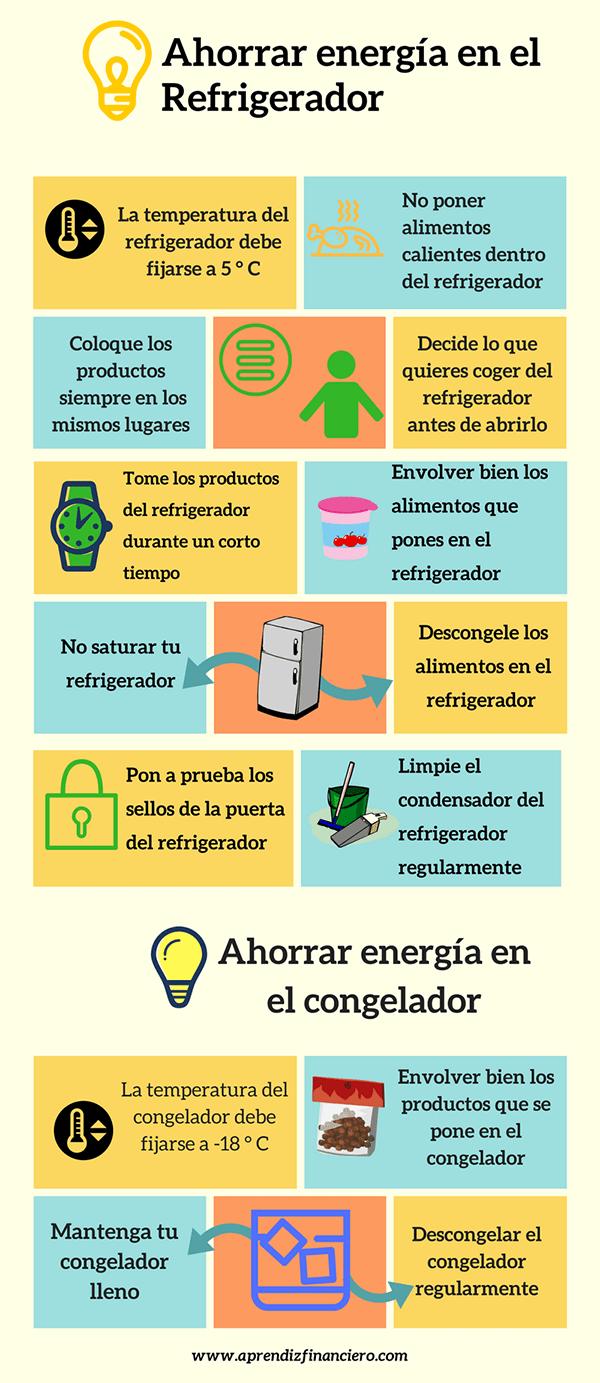 Ahorrar energia en refrigerador