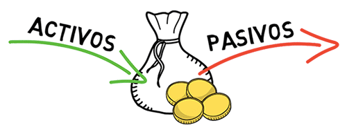 Diferencia entre activos y pasivos