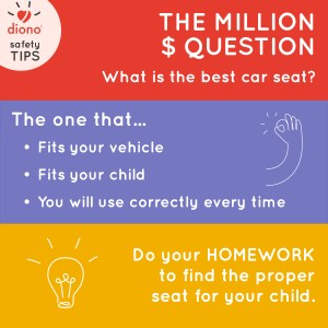 Diono Supports Child Passenger Safety Week | AprilNoelle.com