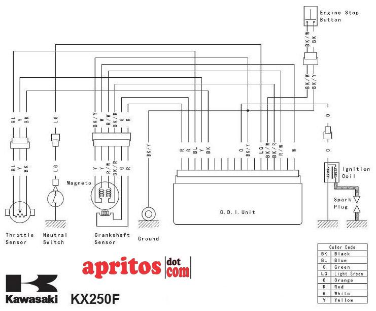 medium resolution of kawasaki klr 250 wiring diagram