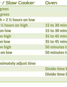 Conversion chart crock pot to oven times also how convert slow cooker  apron free cooking rh apronfreecooking