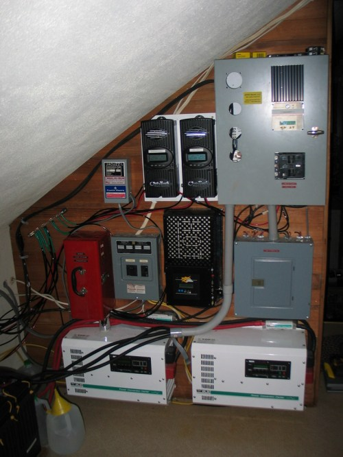 small resolution of inverters controllers and wiring this off grid hybrid solar and wind system