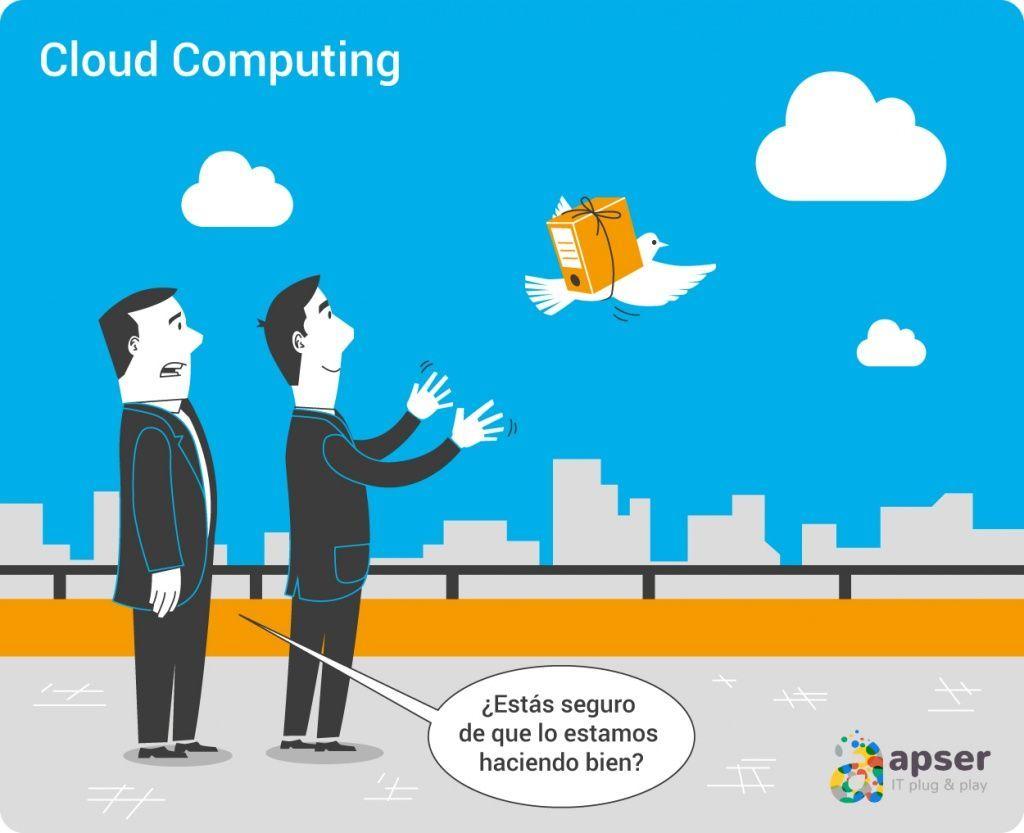 Vineta Comica Como Funciona El Cloud Computing