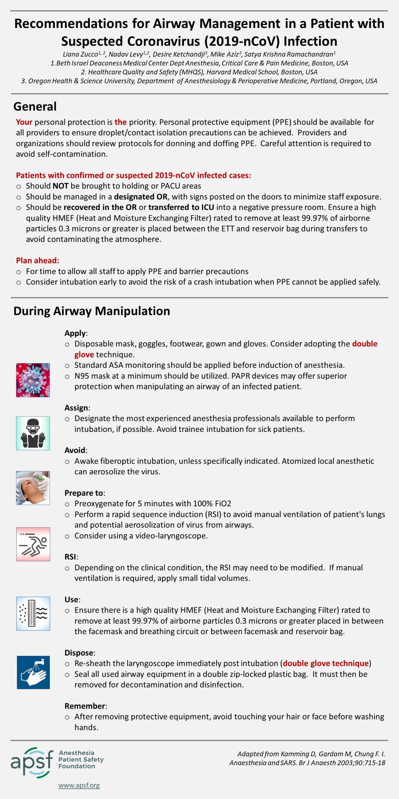 Perioperative Considerations for the 2019 Novel Coronavirus (COVID ...