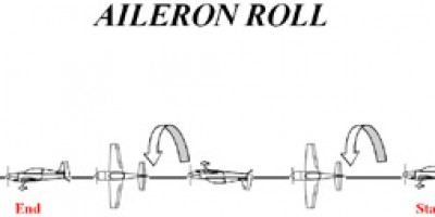The Aileron Roll