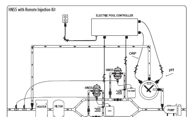 Chemilizer Injection Pump Pool Installation Diagram