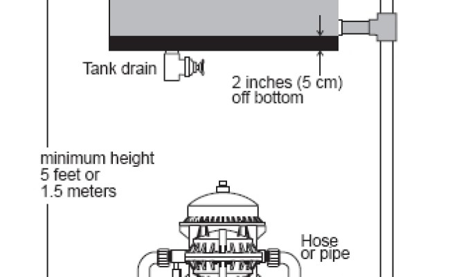 Chemilizer Injection Pump Gravity Fed Installation Diagram