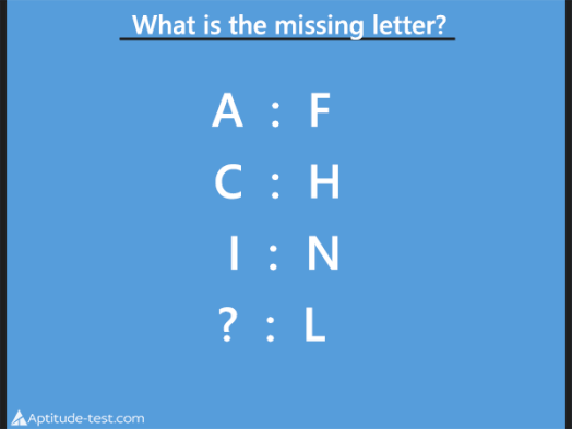 aptitude test question of the week