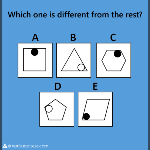 Test Question. Which one is different from the rest?