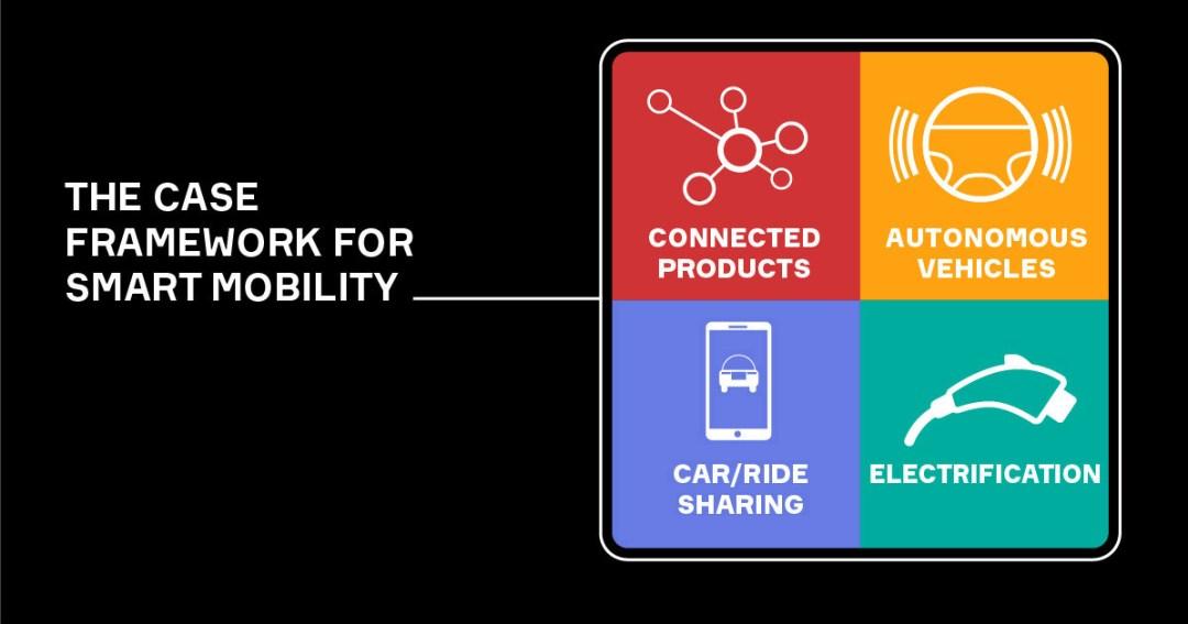 Aptiv-Smart Mobility-CASE square