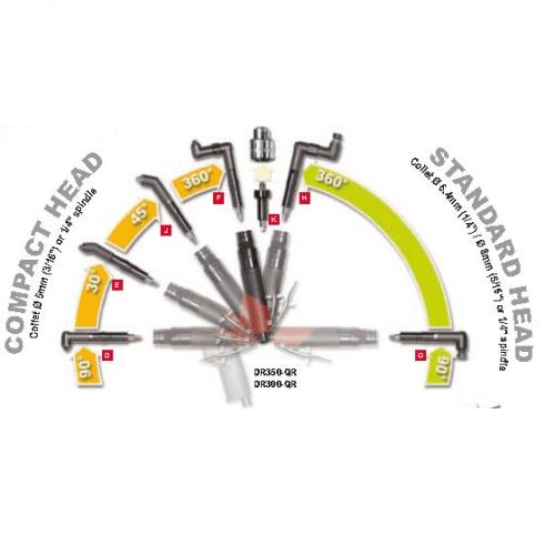 Desoutter DR300 Angle Pistol & Straight Quick Release Multi Drill