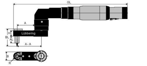 Lubbering Tools installation Hi-lok Guns