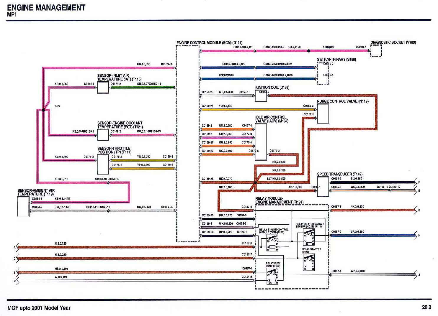 2000 Range Rover Fuse Box Diagram Free Download Wiring Non Starting Mg Rover Org Forums