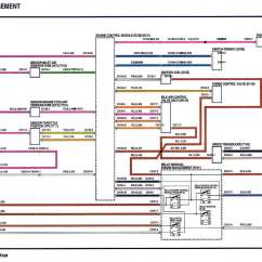 Land Rover Discovery 3 Radio Wiring Diagram Of Motorcycle Alarm System Freelander 1 Stereo Data Schema Schematic 2004