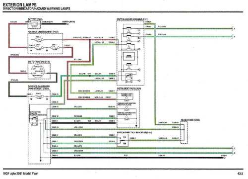small resolution of how a car fuse box works wiring diagrams how a car fuse box works wiring diagram