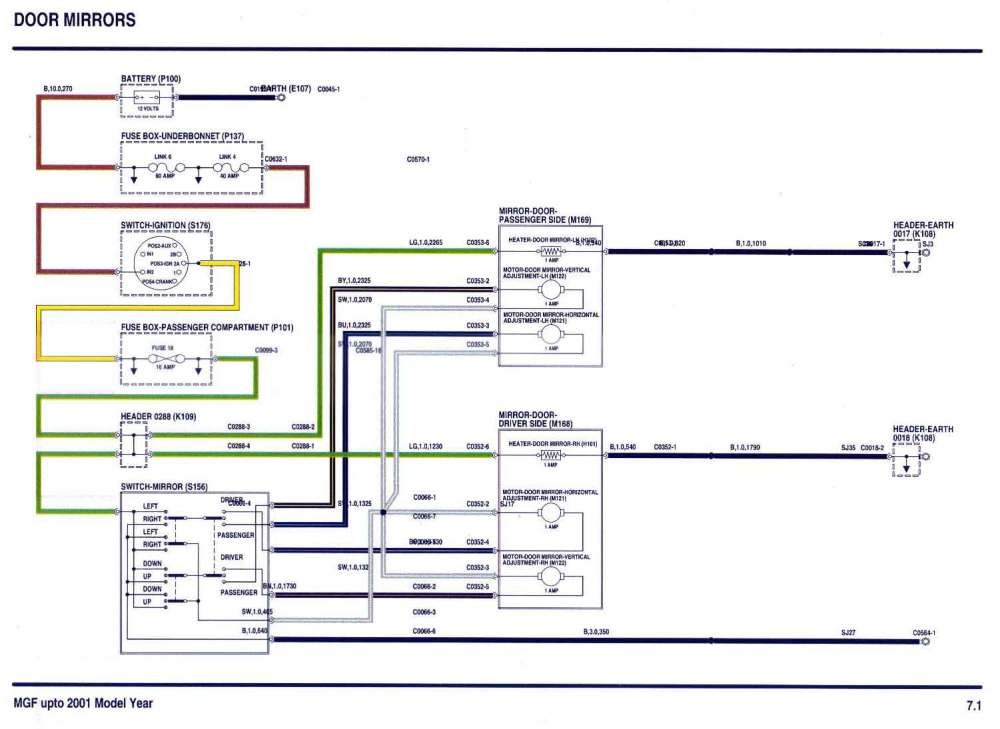 medium resolution of mgf up to 2001 my electrical circuit diagrams wiring diagram for youelectrical circuits mgf up to