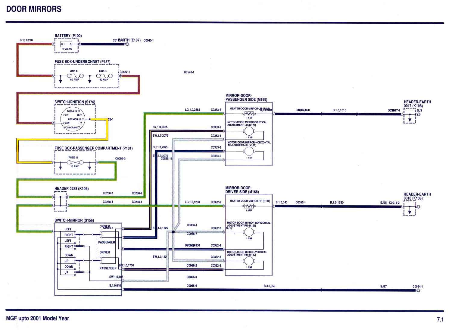 hight resolution of mgf up to 2001 my electrical circuit diagrams wiring diagram for youelectrical circuits mgf up to