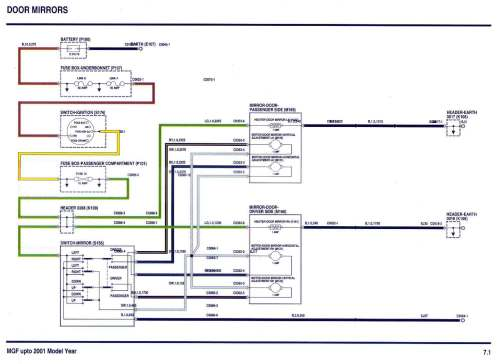 small resolution of mgf up to 2001 my electrical circuit diagrams wiring diagram for youelectrical circuits mgf up to