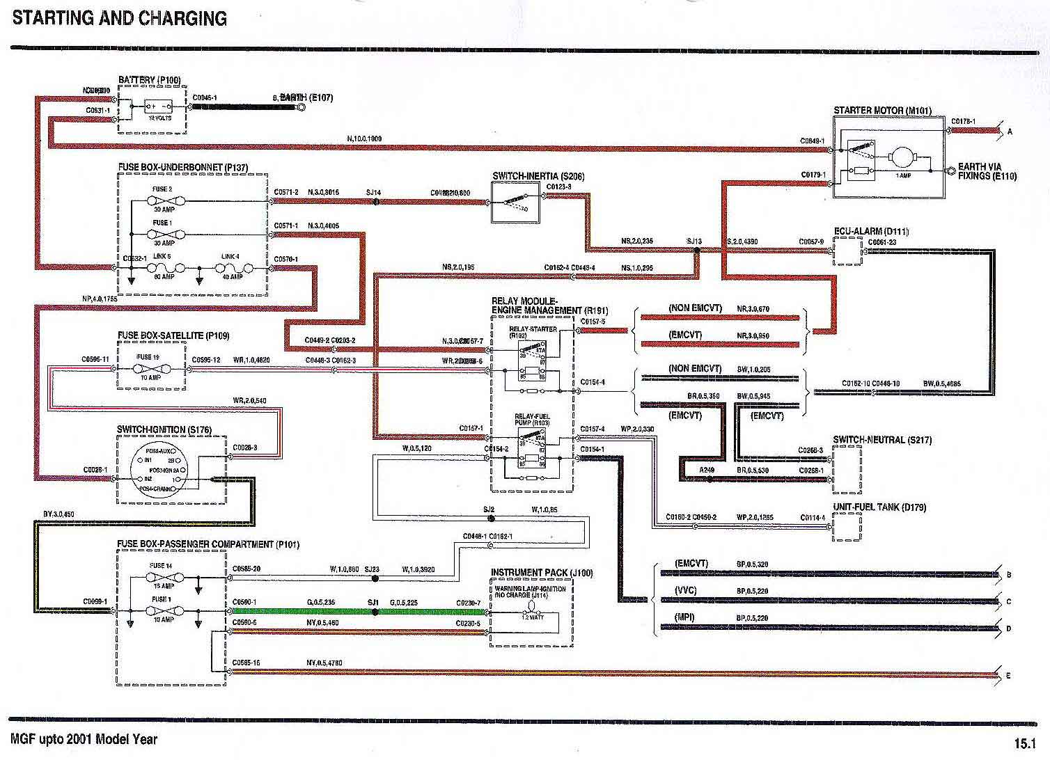 Starting_1 rover 25 wiring diagram efcaviation com rover 25 radio wiring diagram at bayanpartner.co