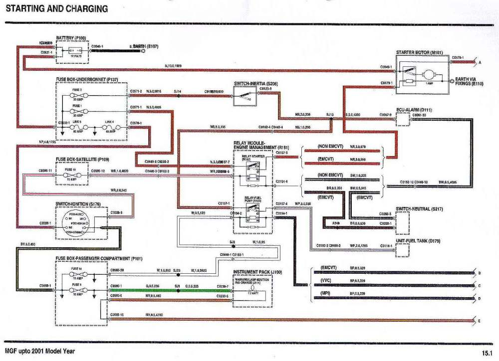 medium resolution of rover start wiring diagram wiring diagrams second rover start wiring diagram