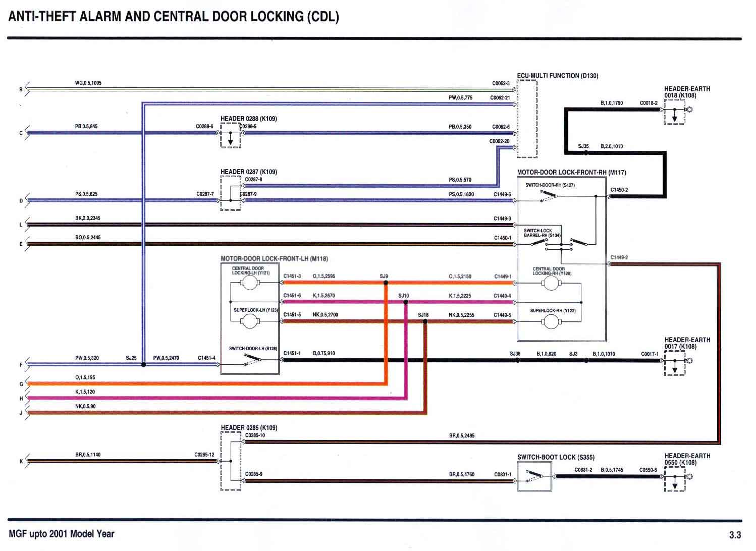 central door lock wiring diagram solar system controller locking xpowerforums for mg xpower