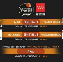 Así queda el cuadro de la Supercopa ACB 2019. Barça – Valencia y Madrid – Fuenlaba