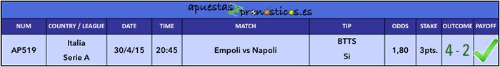 Pronosticos y resultados para apuestas de 30 de abril de 2015