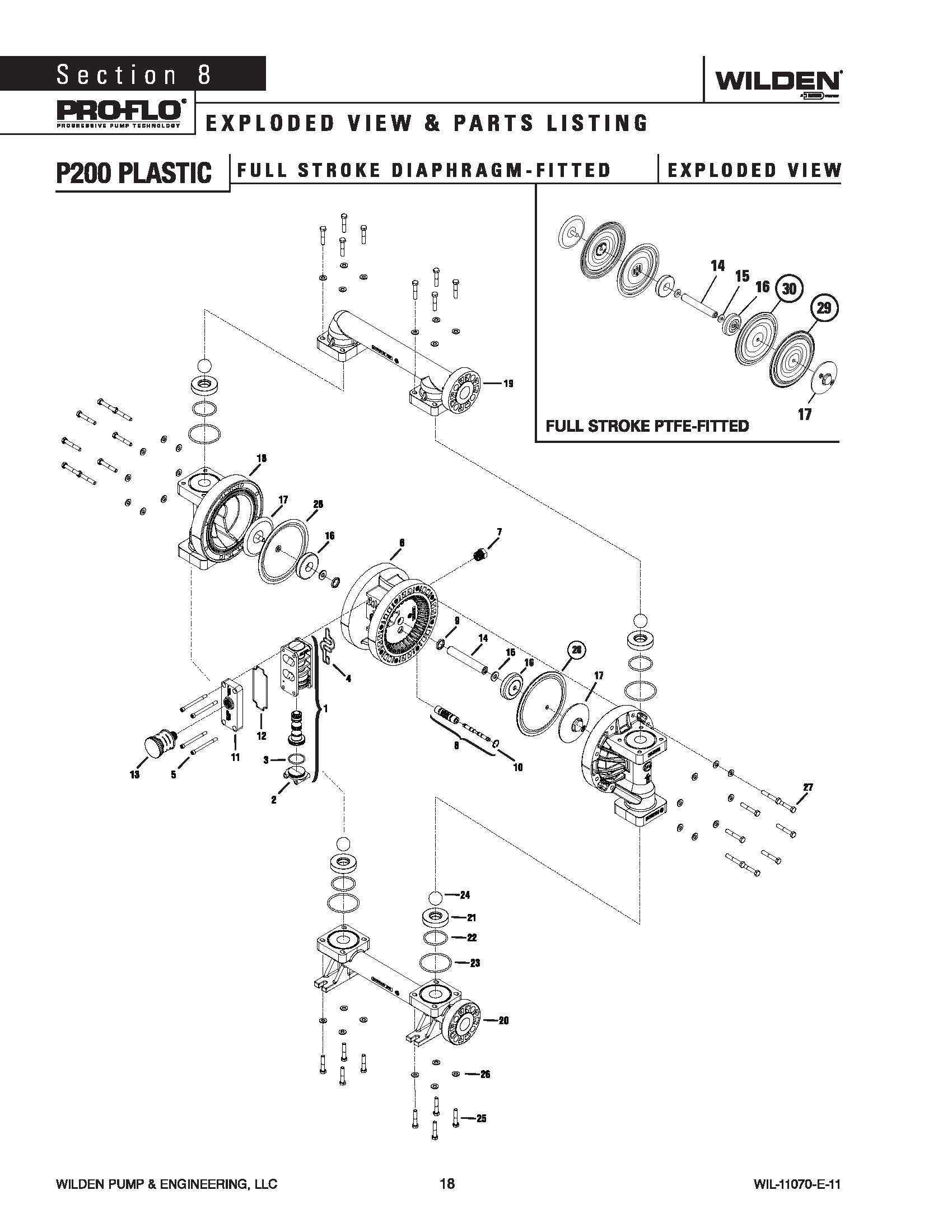 goulds pump srl c parts wiring diagram database. Black Bedroom Furniture Sets. Home Design Ideas