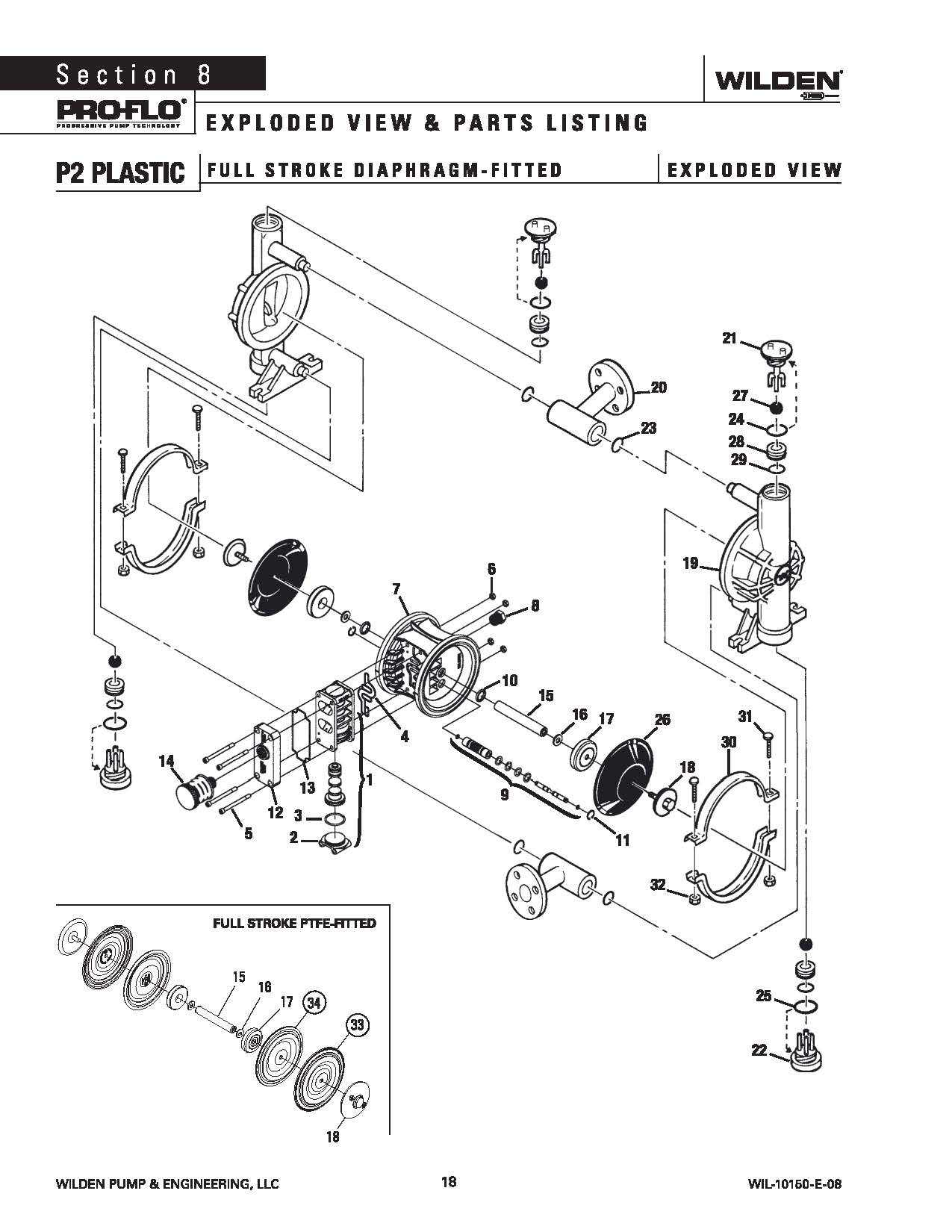 Wilden Pump Parts Breakdown Pictures To Pin