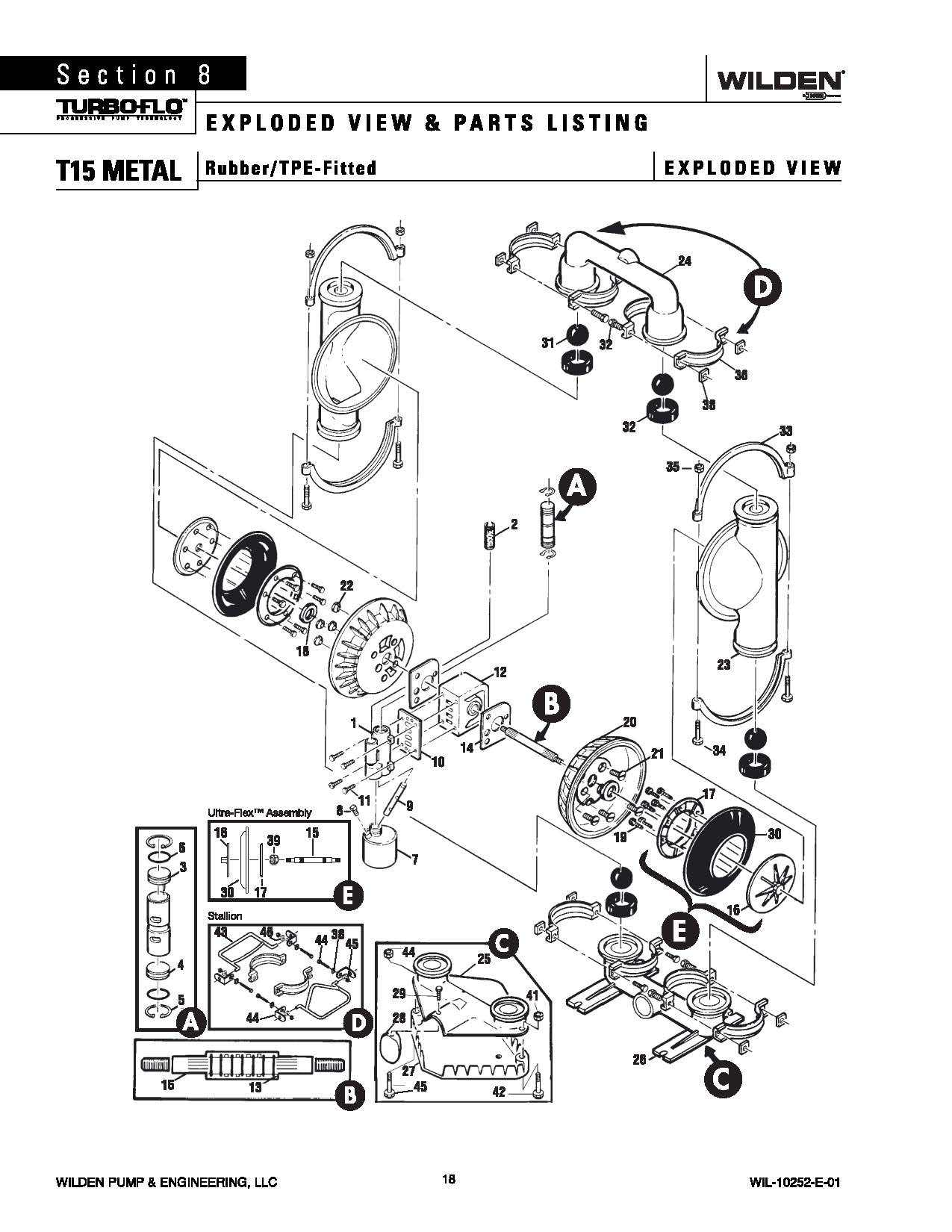 Ford Explorer Stereo Wiring Diagram Inventory Data Flow