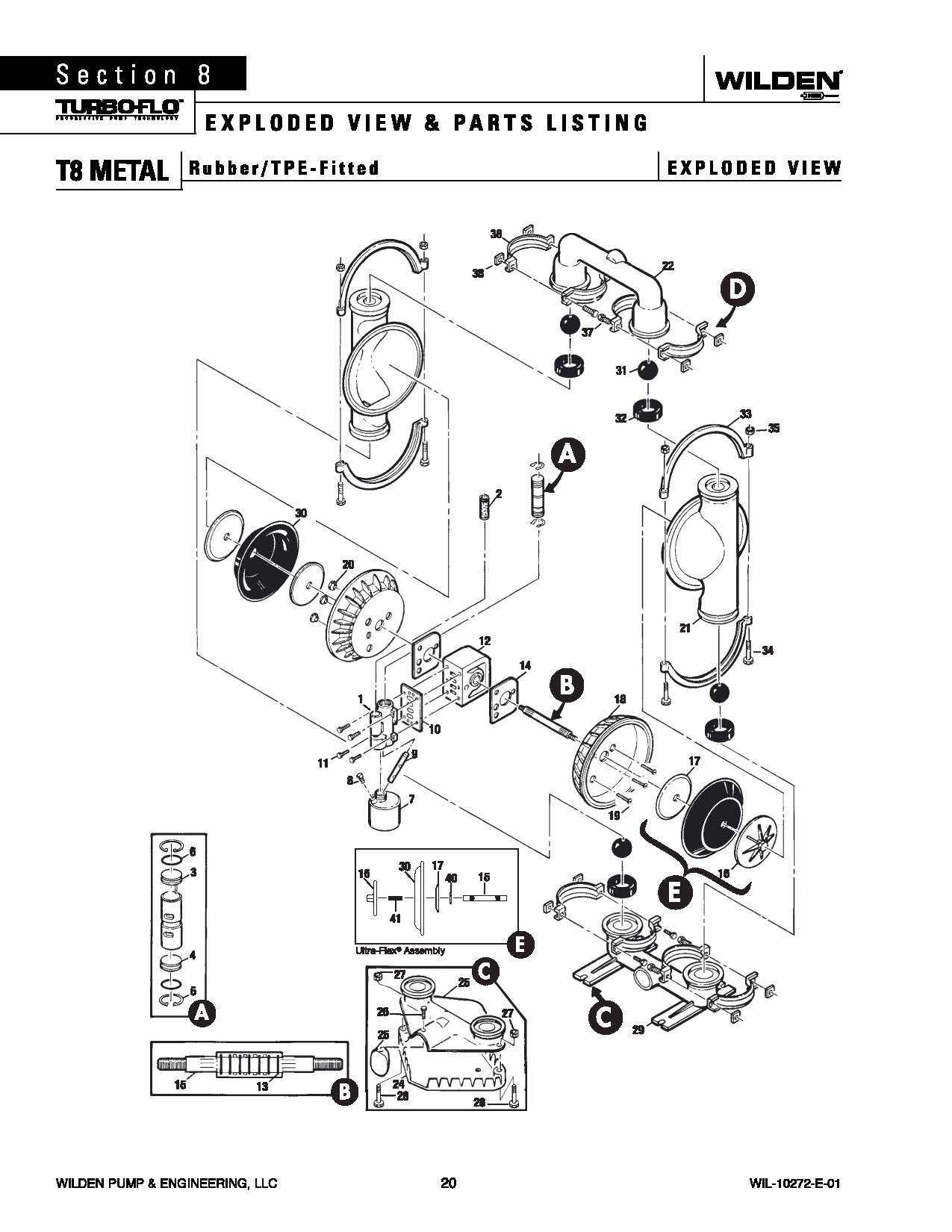 pump parts diagram fiat stilo wiring versamatic diaphragm imageresizertool com