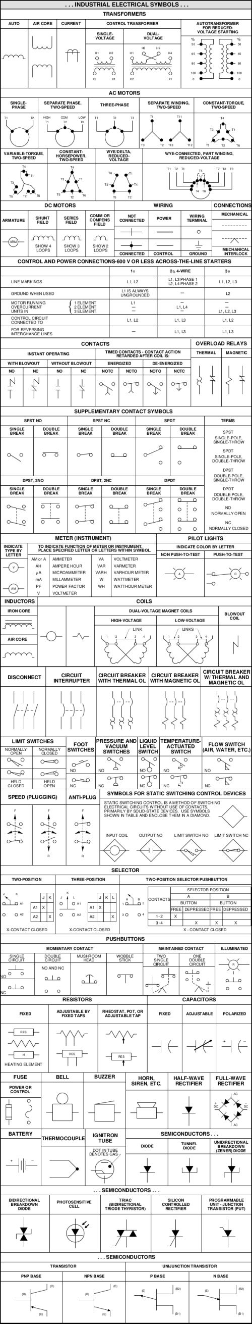 small resolution of industrial electrical symbols