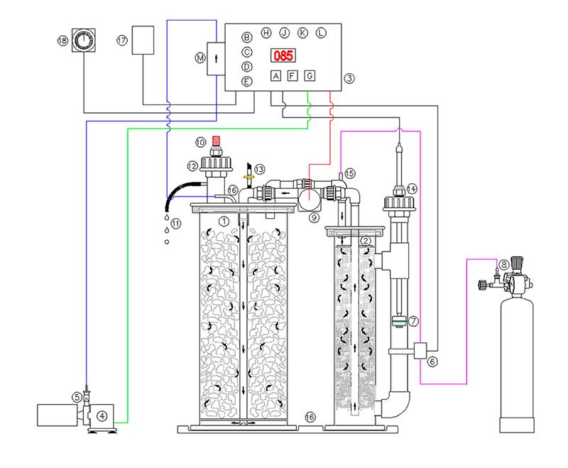 TwinTech Reactor 800