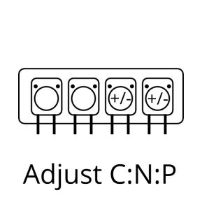 Adjust-CNP