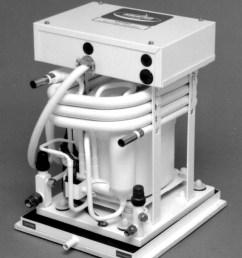 aqua air direct expansion split systems [ 919 x 1171 Pixel ]