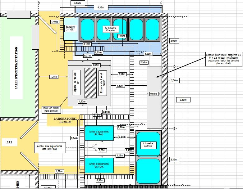 UQAR - Laboratory for Bioaccumulation Studies